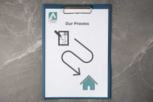 Our Process image